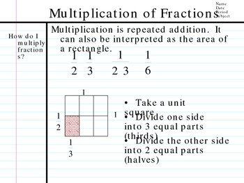 Operations with Fractions Powerpoint