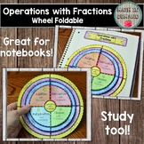 Operations with Fractions Wheel Foldable (Add, Subtract, M