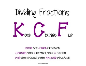 Operations with Fractions and Mixed Numbers Posters & Reference Sheet