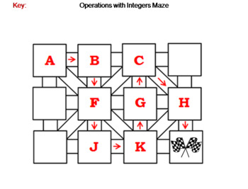 Operations with Integers Activity: Math Maze