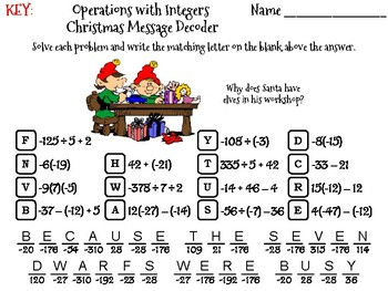 Operations with Integers Christmas Math Activity: Message Decoder