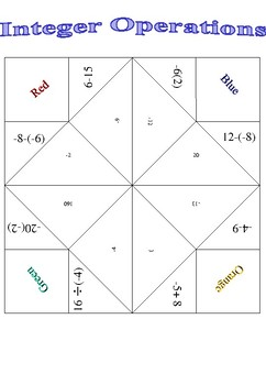 Operations with Integers Cootie Catcher (Fortune Teller)
