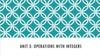 Operations with Integers Entire Unit Interactive PowerPoint