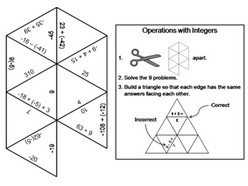 Operations with Integers Game: Math Tarsia Puzzle