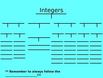 Operations with Integers Power Point