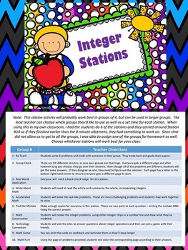 Operations with Integers Station