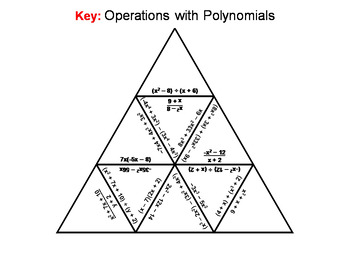 Operations with Polynomials Game: Math Tarsia Puzzle