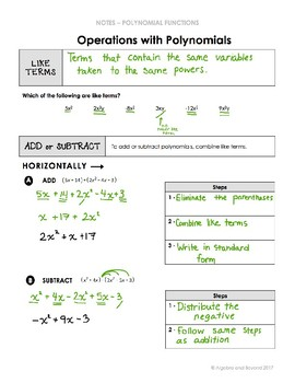 Operations with Polynomials (adding, subtracting, multiplying, and dividing)
