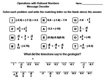 Operations with Rational Numbers Activity: Math Message Decoder