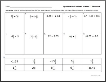 Operations with Rational Numbers Color Match