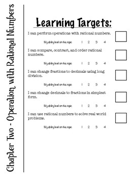 Operations with Rational Numbers Learning Targets