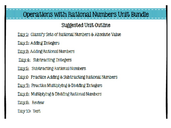 Operations with Rational Numbers Unit