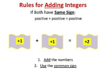 Integer Operations