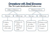 Operations with Real Numbers Flow Chart