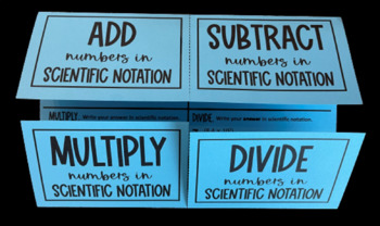 Operations with Scientific Notation (Foldable)