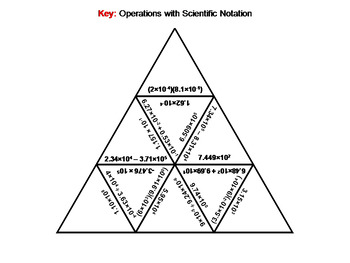 Operations with Scientific Notation Game: Math Tarsia Puzzle
