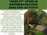 """Hamlet"" Ophelia Artistic Representations Analysis"