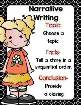 Writing Unit: Differentiated ~ August