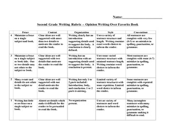 Opinion Paper Rubric