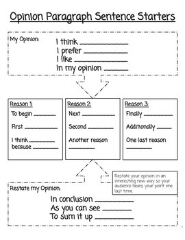 FREE Opinion Paragraph Sentence Starters