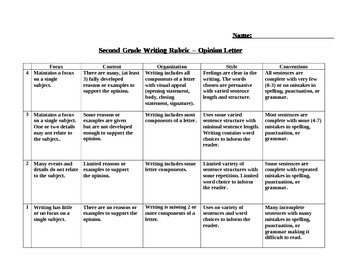 Opinion Persuasive Letter Rubric
