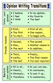 Opinion / Persuasive Writing - Transition Words Poster