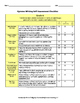 Opinion Text-Based Writing Rubric and Checklist for 4th Grade