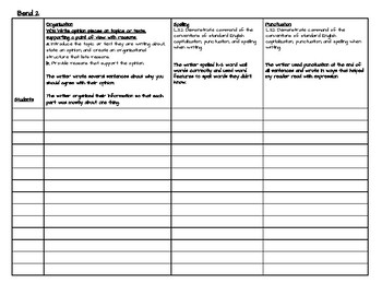 Opinion Unit Rubric for Calkins Writing Third Grade