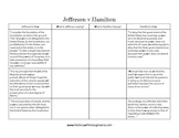 Hamilton VS Jefferson - Graphic Organizer
