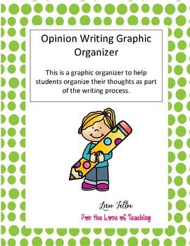 Opinion Writing Anchor Chart