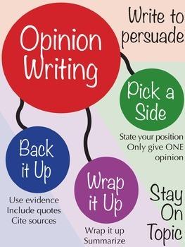 Opinion Writing Anchor Chart Poster, printable