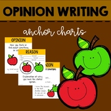 Opinion Writing- Anchor Charts and Sentence Frames