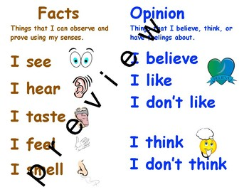 Opinion Writing Anchor Charts for TC or Writers Workshop