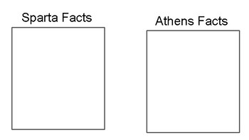 Opinion Writing: Athens or Sparta
