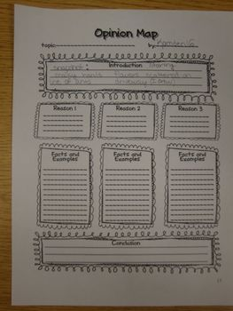 Opinion Writing Craft-ivity To Squish or Not? (Common Core Aligned)
