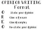 Opinion Writing Format Anchor Chart