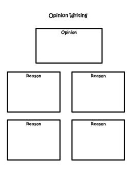 Writing: Opinion Writing