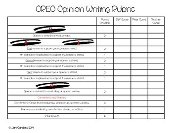 Opinion Writing Graphic Organizer, Poster, and Rubric Score Sheet
