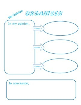Opinion Writing Organization Map