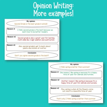 Opinion Writing Planning Sheet and Examples