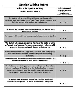 Opinion Writing: Prompt and Rubric
