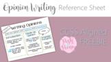 Opinion Writing Reference Sheet