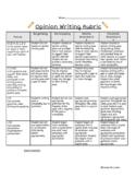 Opinion Writing Rubric- Third Grade