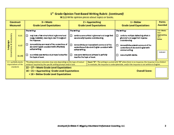 Opinion Text-Based Writing Rubric and Look Fors for 1st Grade