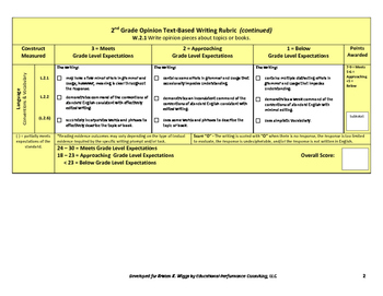 Opinion Text-Based Writing Rubric and Look Fors for 2nd Grade
