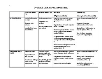 Opinion Writing Rubric for 5th Grade