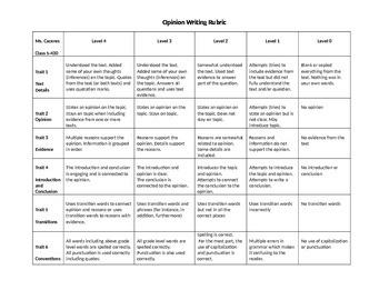 Opinion Writing Rubric (kid friendly)