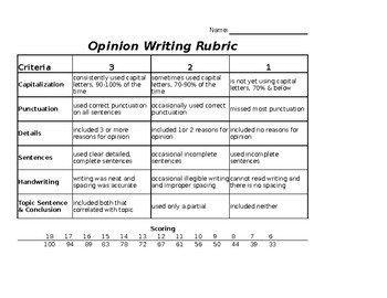 Opinion Writing Rubric with Topic & Conclusion