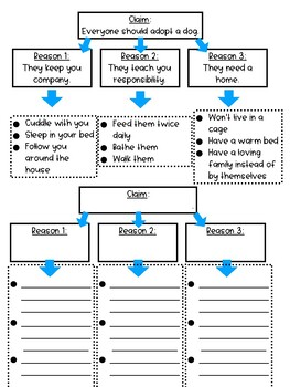 Opinion Writing Scaffold/Graphic Organizer with Exemplar