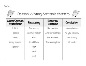Opinion Writing Sentence Starters By Rachael Eramo Tpt